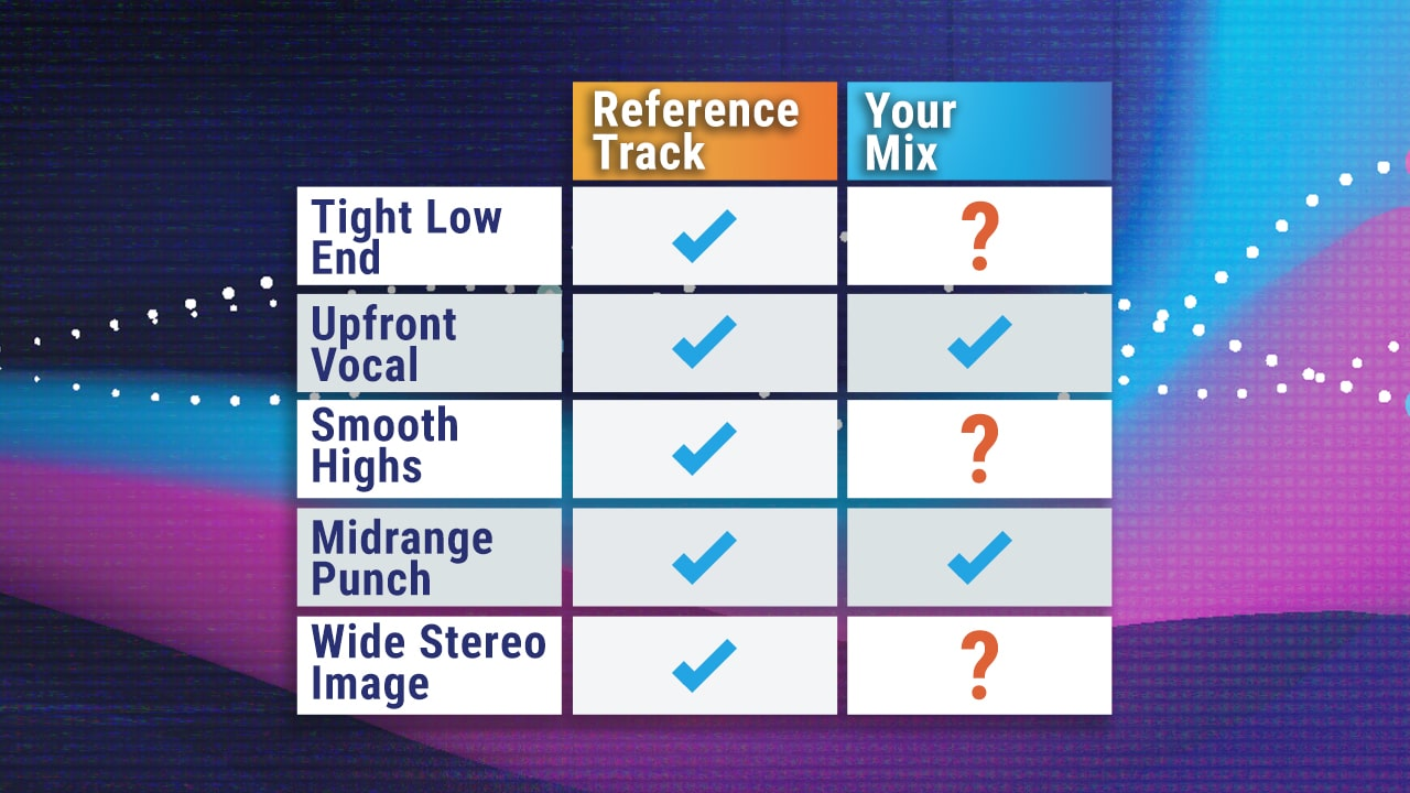 Beginner's Guide to Mix Referencing: 5 Essential Tips