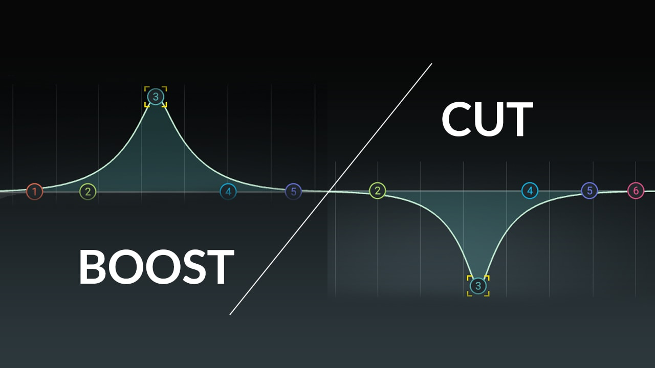 6 EQ Tips: Boost or Cut the Frequencies?