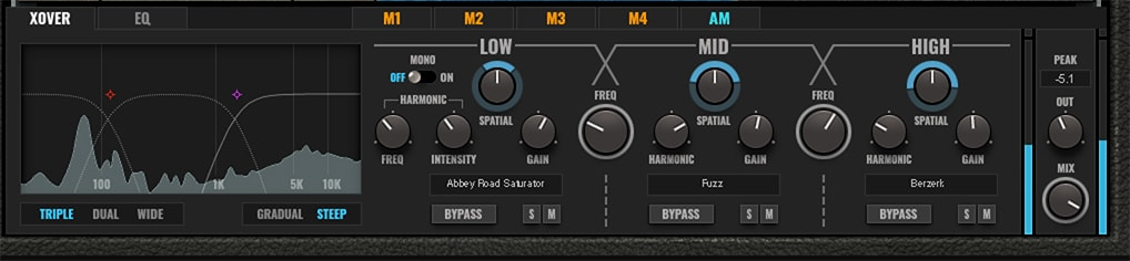 Some of the global controls include EQ, crossovers and per-band spatial and harmonic controls