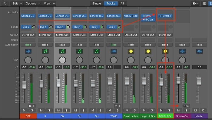 Applying drum reverb from an effects send (the signal flow is highlighted) is advantageous in many ways