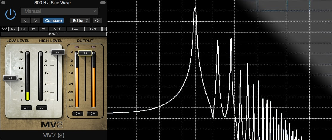 In this instance, using the MV2 increased the entirety of the signal's amplitude.