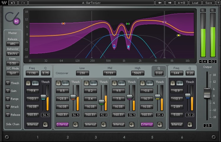 C6 Multiband Compressor Plugin with Sidechain | Waves
