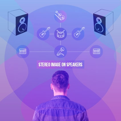 Three-dimensional stereo image on speakers