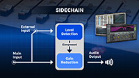 Sidechain Compression EXPLAINED: 4 Fundamental Production Techniques