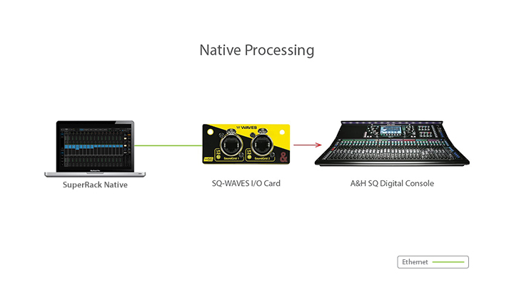 SQ consoles Native Setup image 1