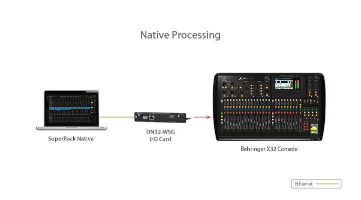Waves for Behringer X32 Consoles – Native Setup