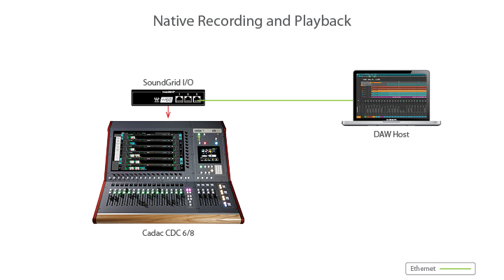 Native recording and playback
