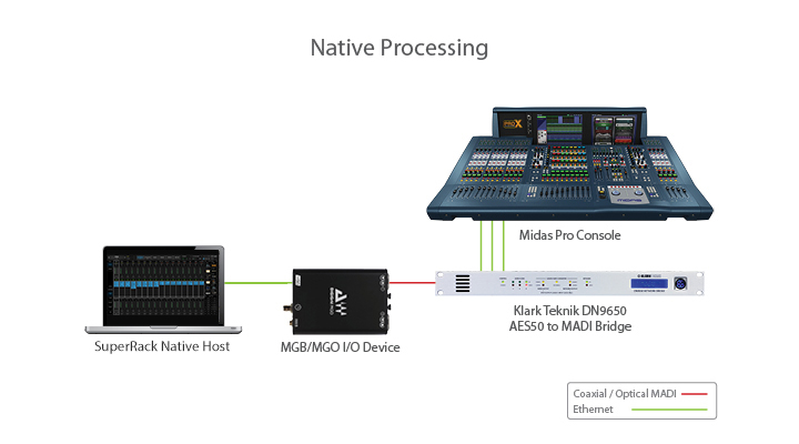 XL8 and Pro Series consoles Native Setup image 1