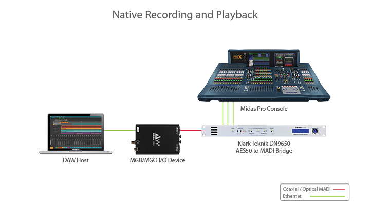 XL8 and Pro Series consoles Native Setup image 2