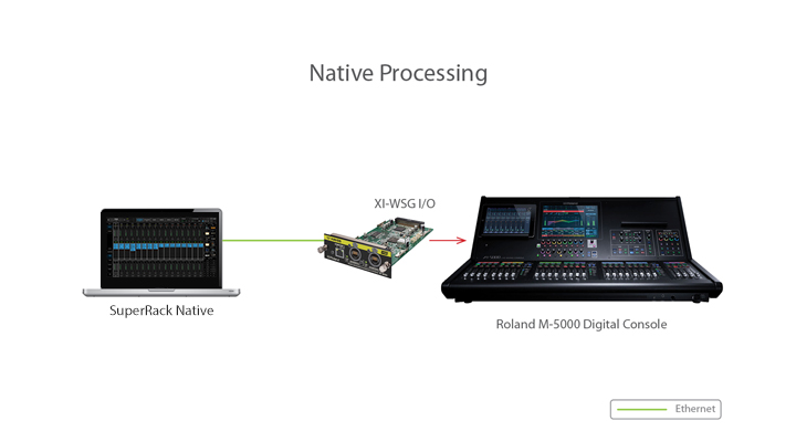 Native Setup for Roland Consoles image 1