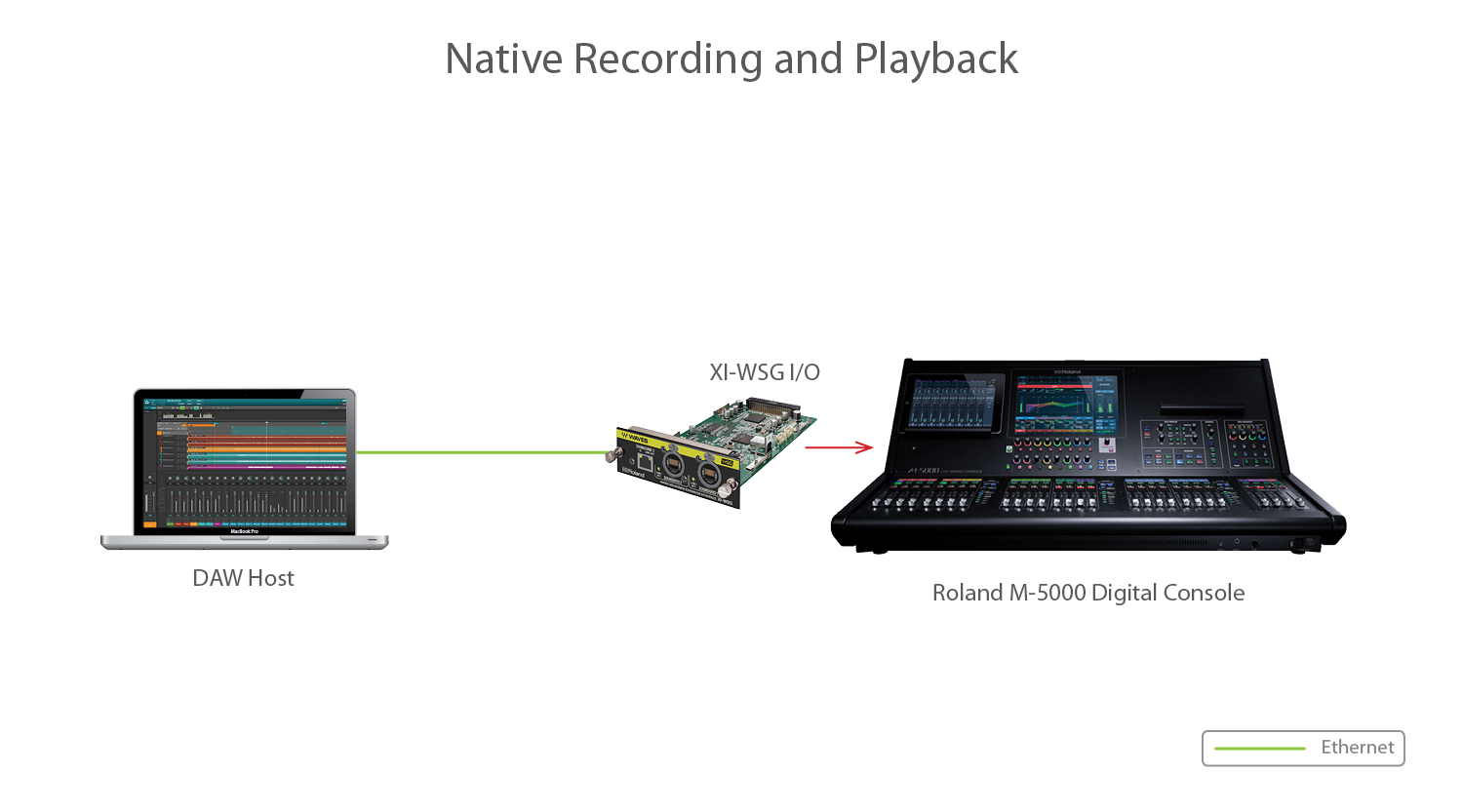 Native Setup for Roland Consoles image 2