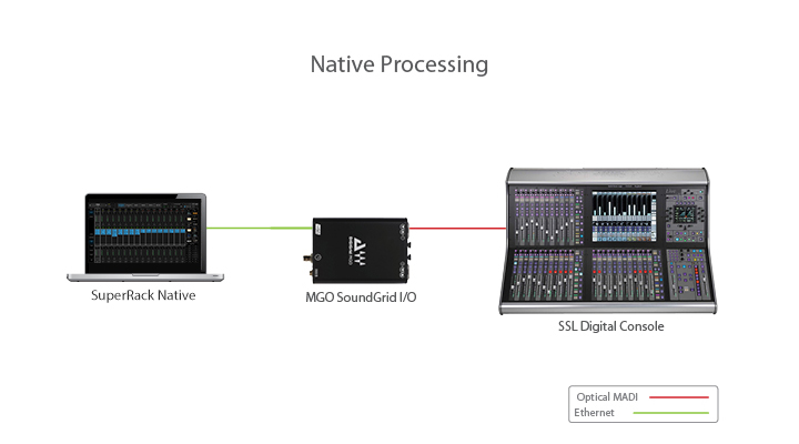 Native processing image 1