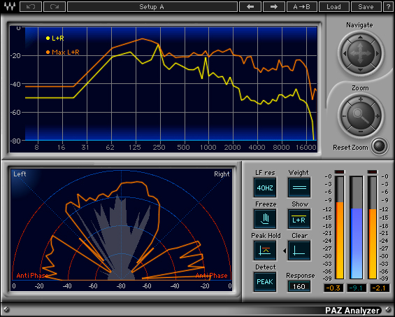 Studio Phase Meter : Paz analyzer audio plugin waves