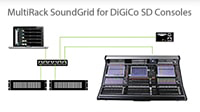 MultiRack SoundGrid for Digico – Setup Tutorial
